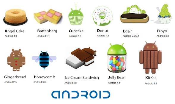 Samsung Galaxy KitKat 4.4.4 update