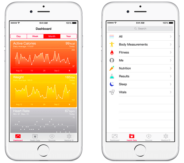 a fitness journey the best weight loss apps